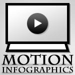 営業(販促・PR)ツールで使うべき、参考にすべき最強のモーション(動画、ビデオ)インフォグラフィックス20選